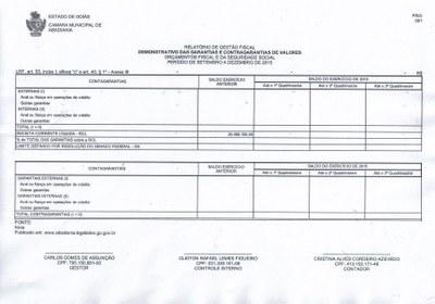 Relatório Gestão Fiscal 3° Quadrimestre